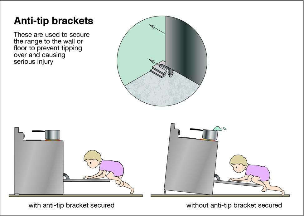 missing-anti-tip-bracket-demonstration lennar construction problems